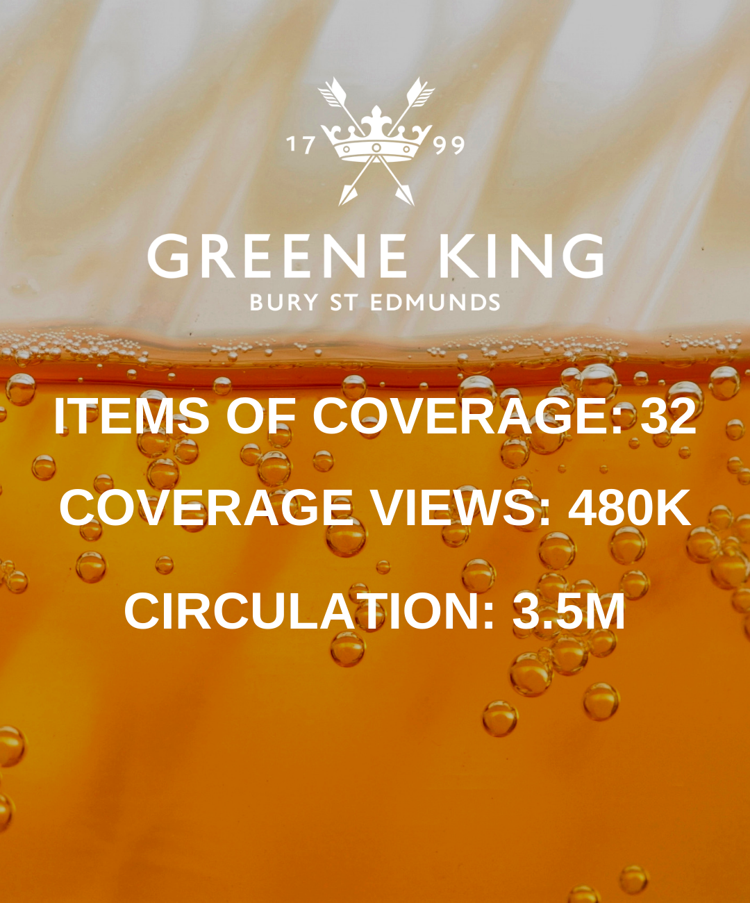 Campaign Stats from Greene King News Generation